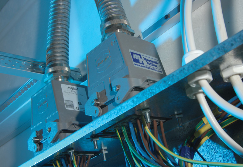 modular wiring systems business