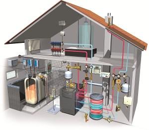 Instalaciones de energias renovables en chalets y viviendas unifamiliares