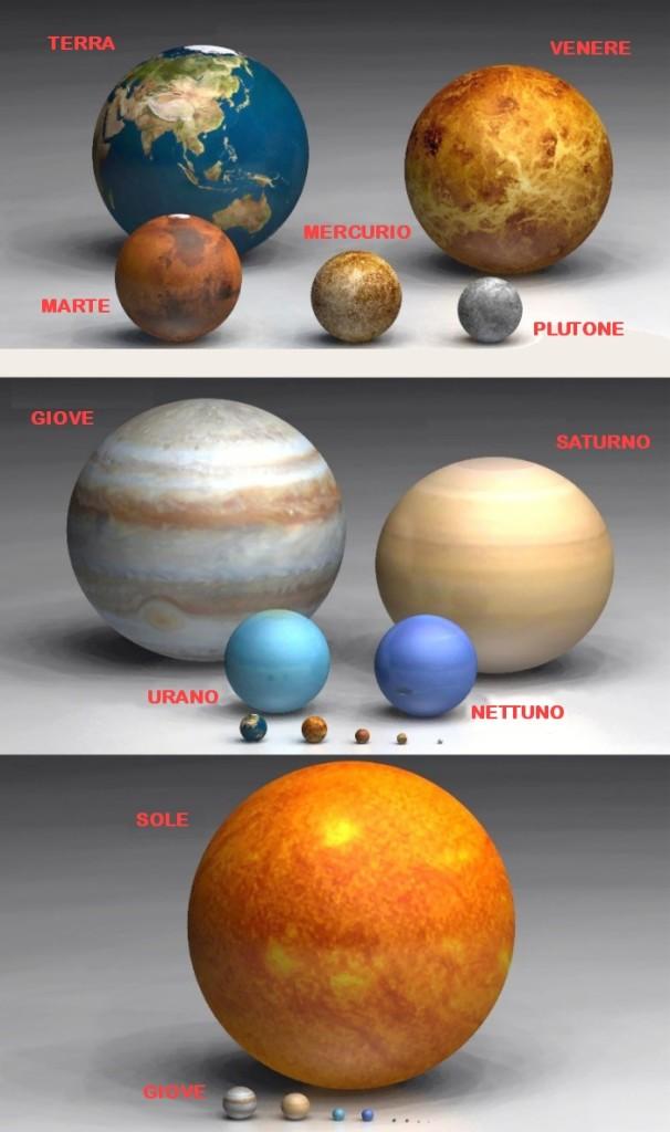 Venere é Vênus (Afrodite), Giove é Júpiter (Zeus) e o Saturno (Chronos) acima está sem seus anéis (Protesto!). Algumas noções básicas são necessárias para nos familiarizarmos com certos termos, por isso, inseri os vídeos. Escolhi os mais curtinhos.