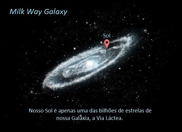 Mil Way