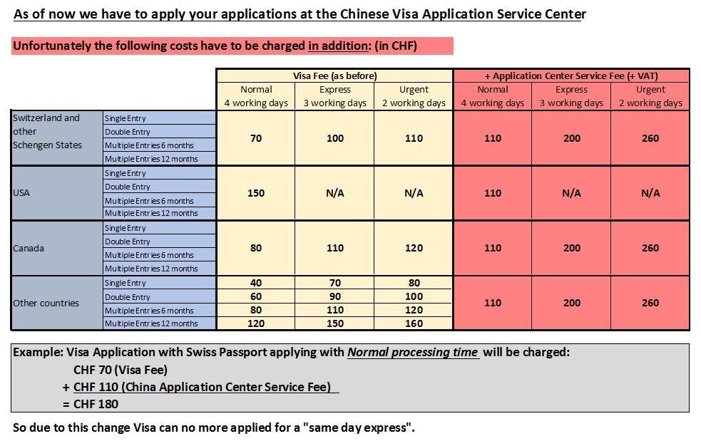 chinese visa application fee