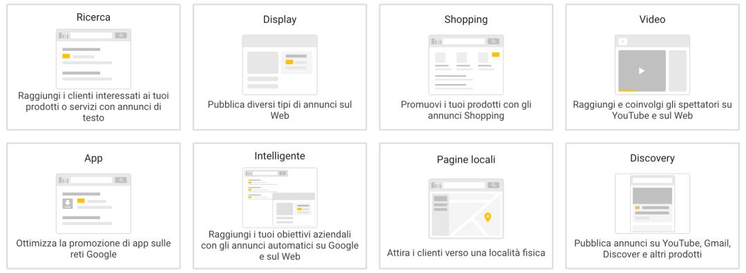 Tipologie di Campagna Google Ads