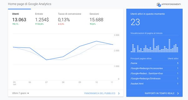 Home-page-Google-Analytics