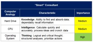 Smart Consultant