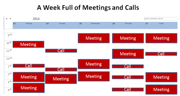 Week of Meetings and calls