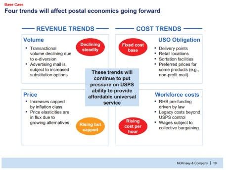 McKinsey Presentation - Revenue and Costs