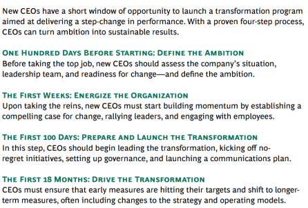 Consultantsmind - BCG Transformation Change