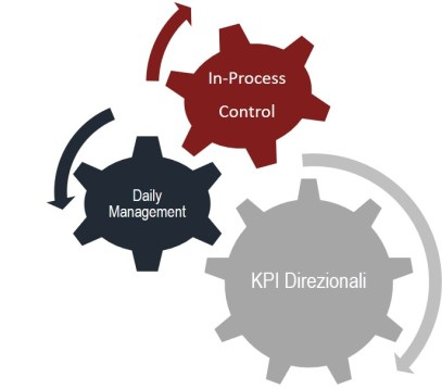 Policy Deployment - MPS Consulting