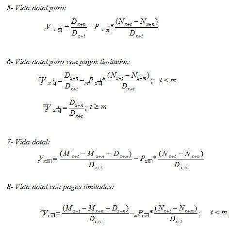 Reservas matemáticas PNN 3