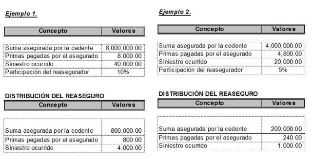 ejemplo-reaseguro-proporcional-1