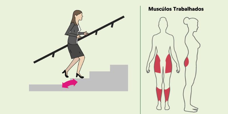 escadas min - Exercícios no escritório: 4 rotinas simples que podem ajudar