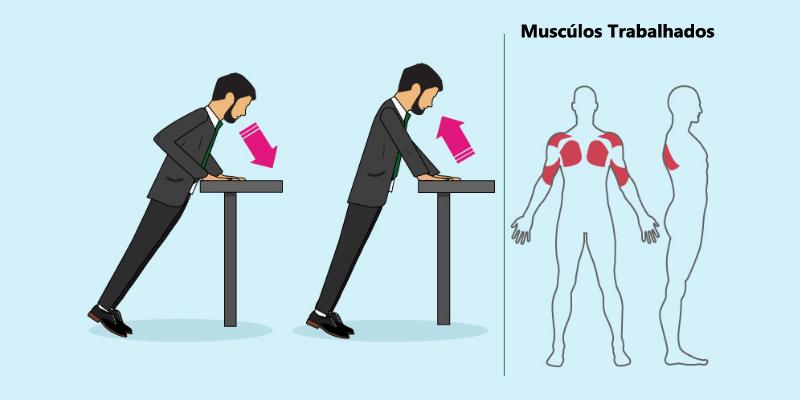 flexao min - Exercícios no escritório: 4 rotinas simples que podem ajudar