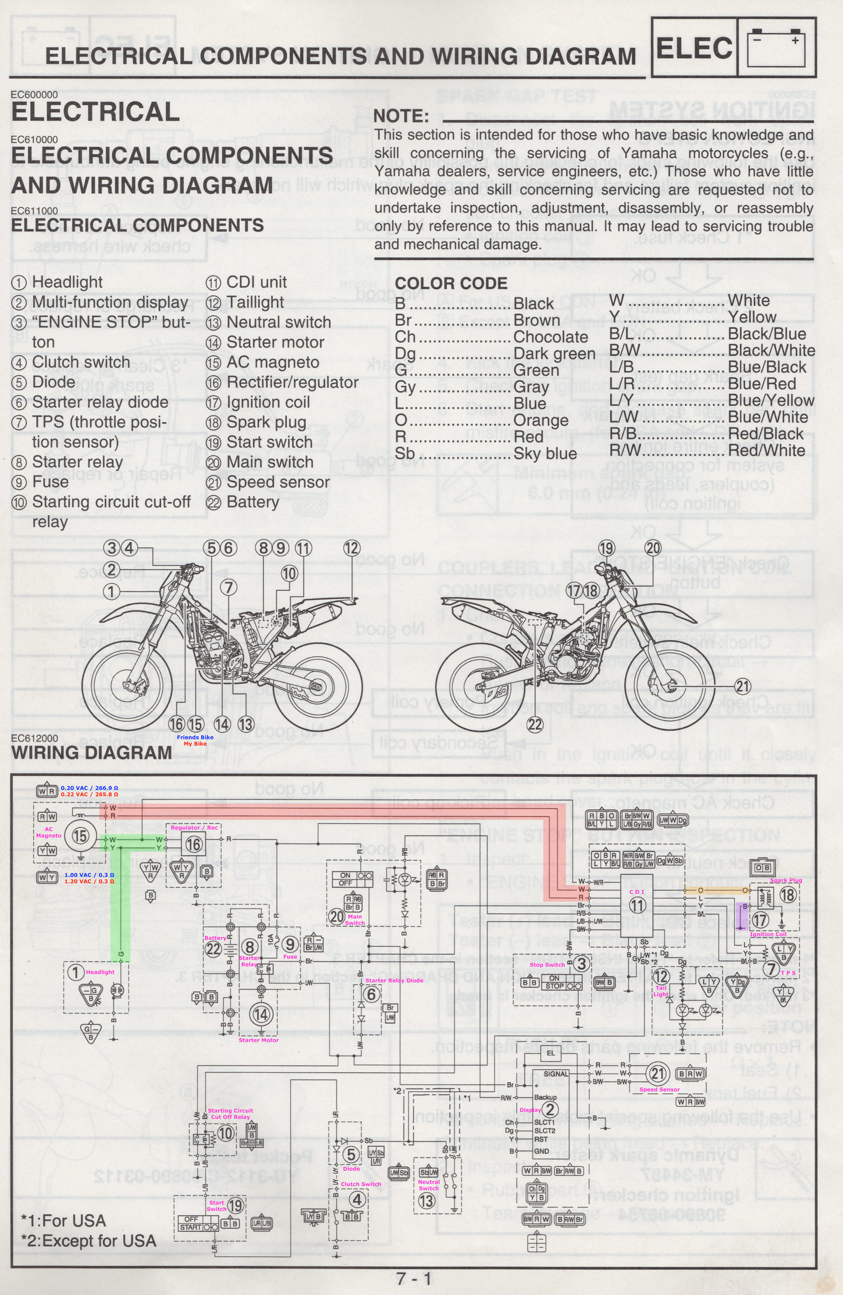scott tv wiring diagrams halogen h11 headlight wiring harness Cable TV Connection Diagram  Sears Wiring Diagram Ceiling Fans Diagrams Wiring TV to DVD
