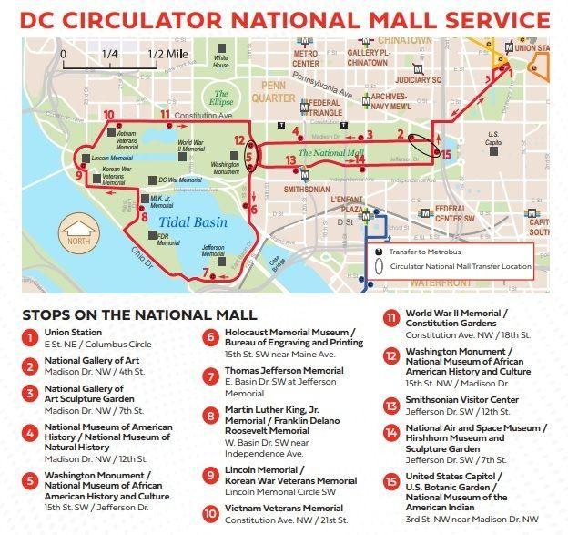 DC CIRCULATOR MAP