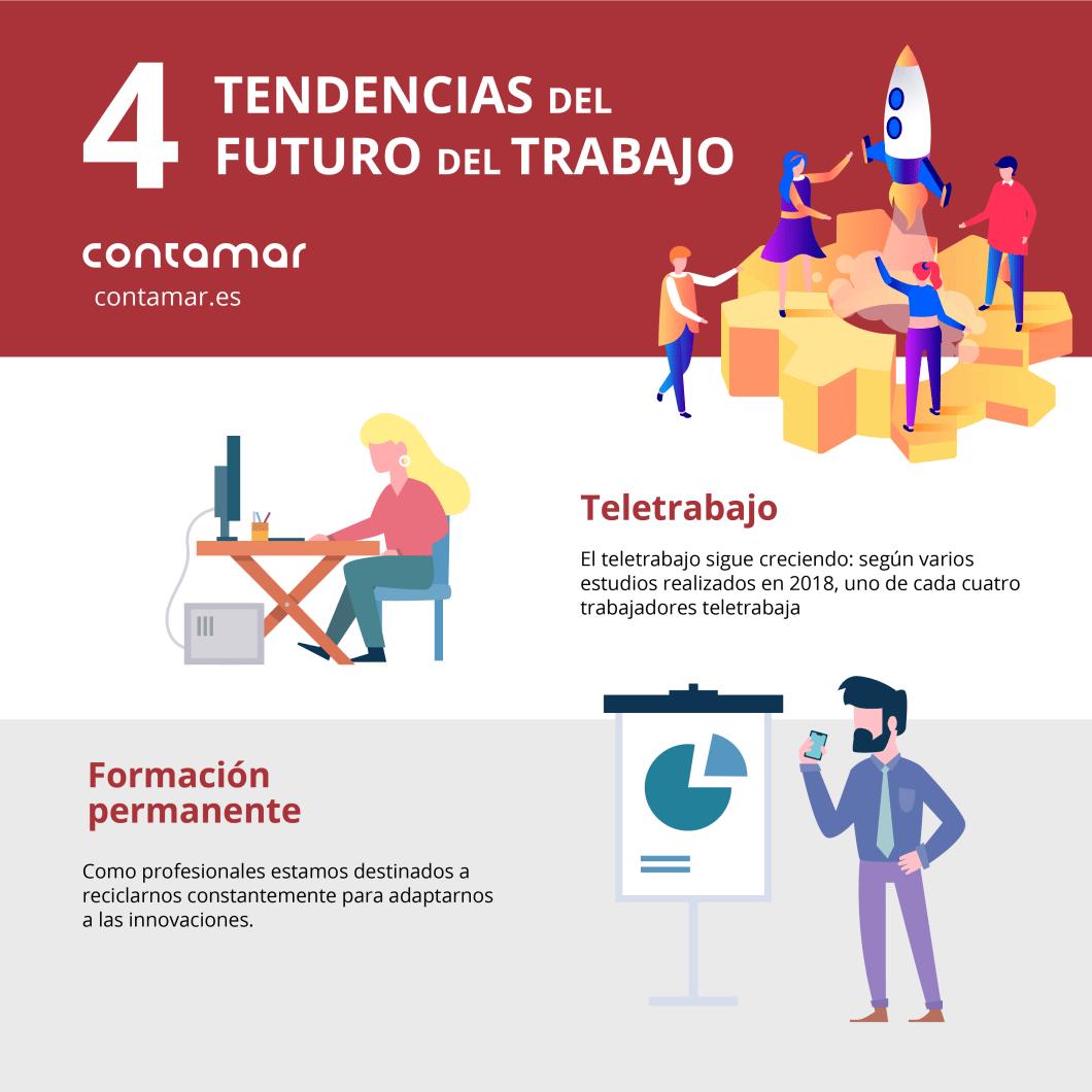 4-tendencias-futuro-trabajo-02