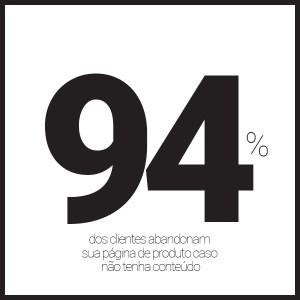 94% dos clientes abandoam a sua página caso não encontrem conteúdo