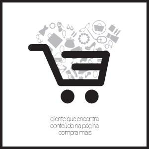 Cliente que encontra conteúdo na página, compra mais