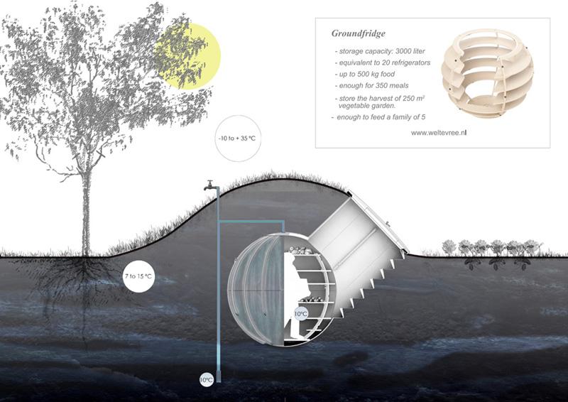 Ground Fridge by Floris Schoonderbeek for Weltevree