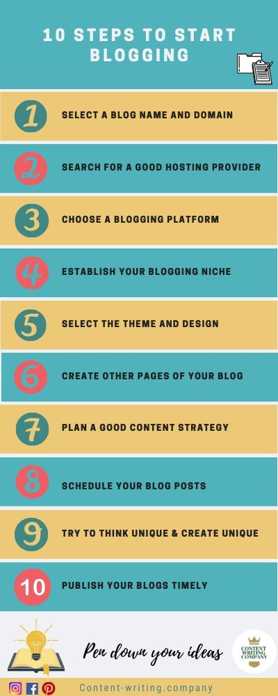 10 steps to start blogging- Content writer company, Content writing services, Content writing agency