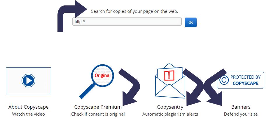 copyscape copywriting tool
