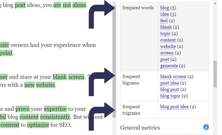 expresso keyword ideas