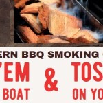 Duraflame 2019 Western BBQ Chipmaster Instant Win Game