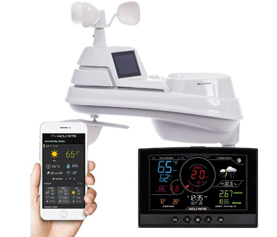 Raise Your Garden AcuRite 5-in-1 Weather Station Giveaway
