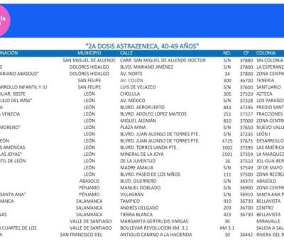 Próximo lunes 13 de Septiembre, segunda dosis de Aztra Zeneca en 9 municipios
