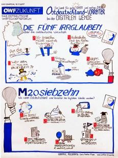 Flipchart Graphic Recording vom Ostdeutschen Wirtschaftsforum 2017 in Bad Saarow