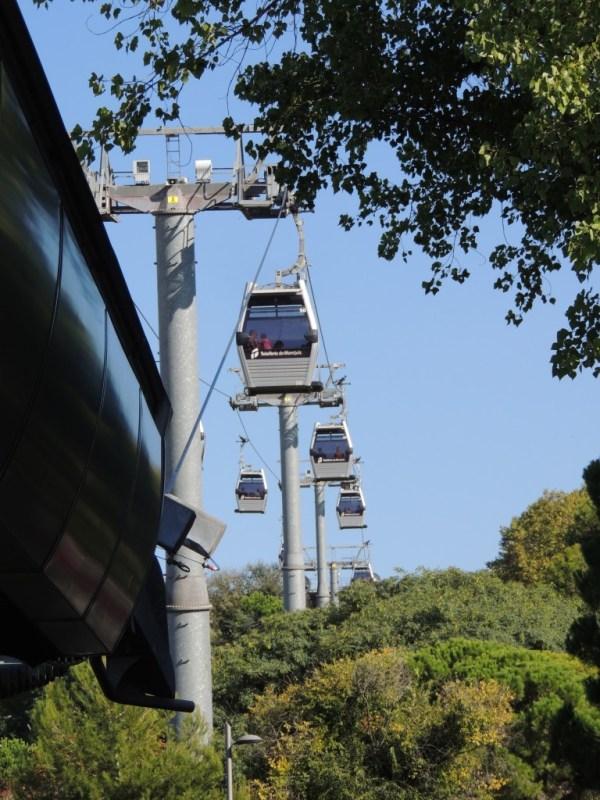 Teleférico para Montjuic