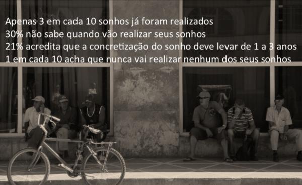 Pesquisa SPC sonho de consumo brasileiros