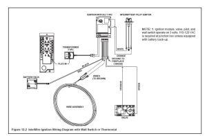Gas Insert Fireplace Wiring  110vLV  Electrical  Contractor Talk