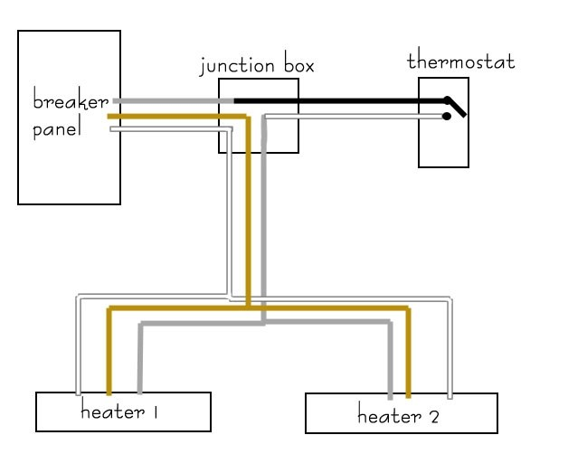 electric baseboard heating wiring diagram wiring diagram as per the baseboard heater thats ing fuses wiring