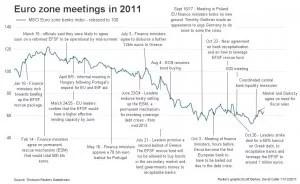 ez-meetings 2011