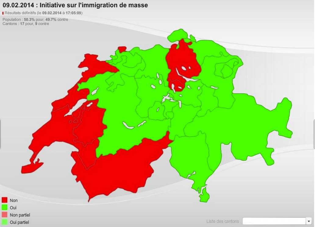 Vote suisse sur les quotas d'immigrés