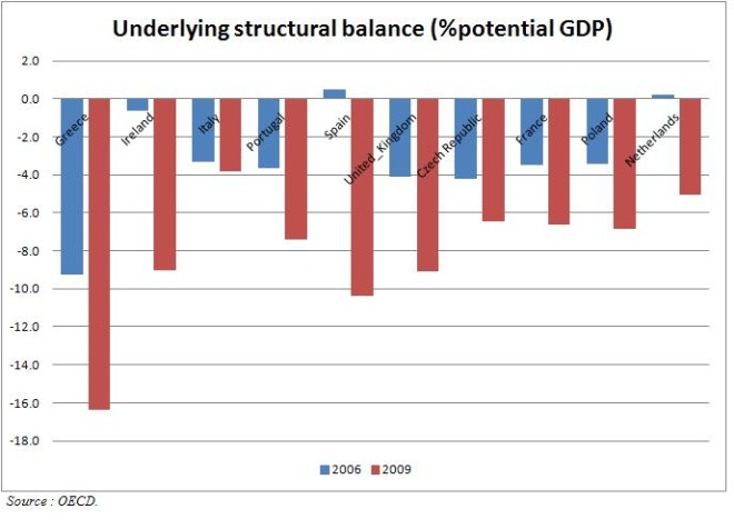austerity6