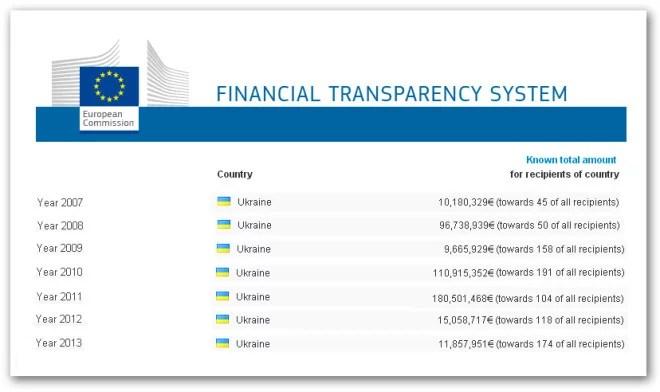 000a Ukraine-002 FTS