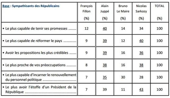 sondage droite 1