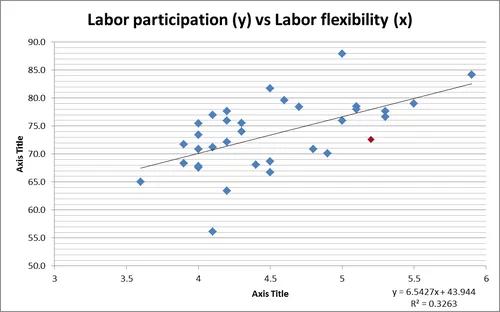 eop_labor-part-vs-flex