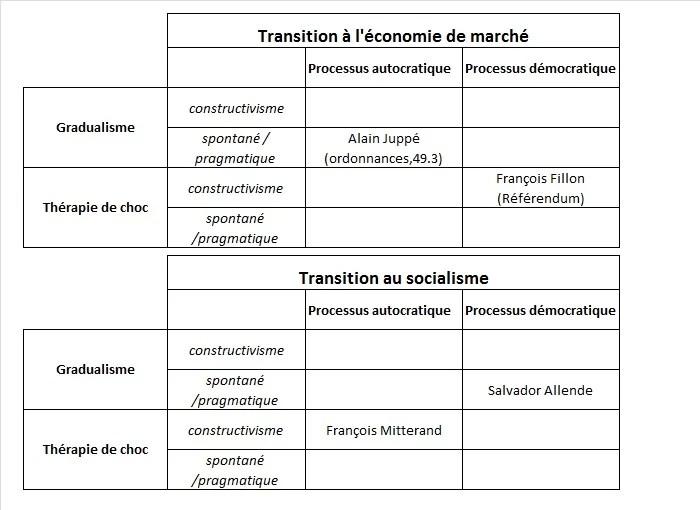 transition-economie-de-marche