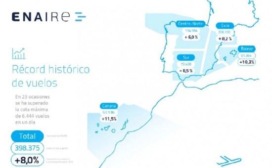 enaire_infografia