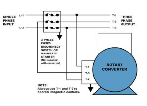 How to properly operate a threephase motor using singlephase power  Control Engineering