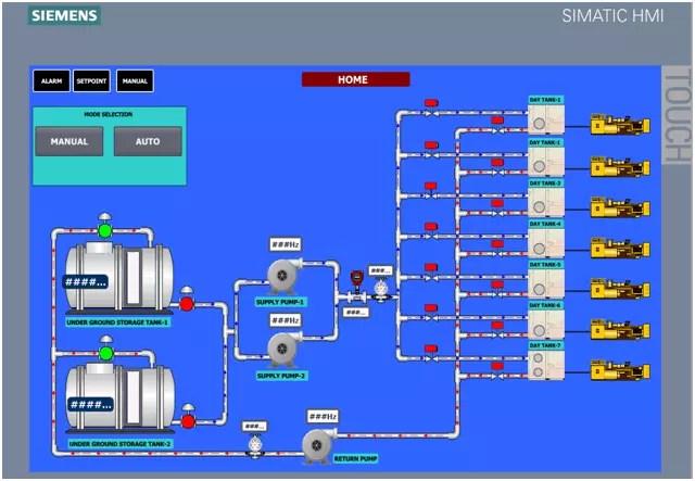 Electrical Control Panel Manufacturers Dubai, UAE