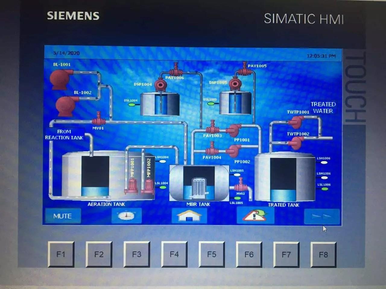 water treatment companies in UAE