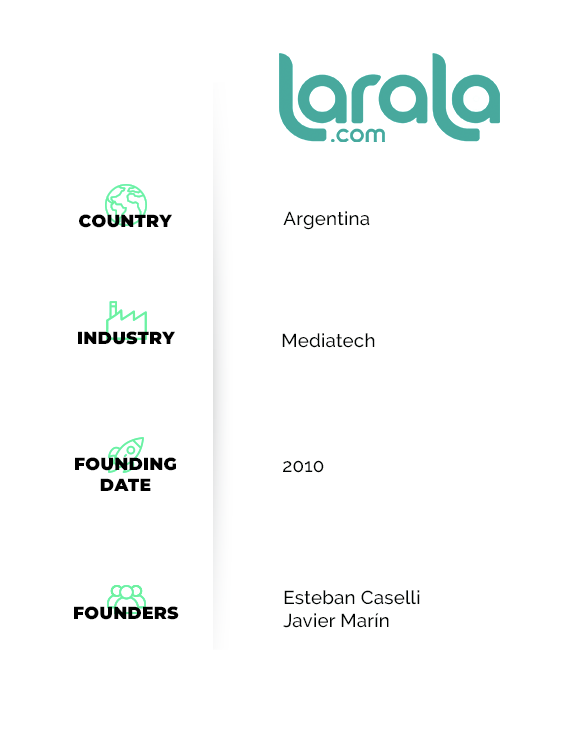 Larala country, industry, founding date, and founders