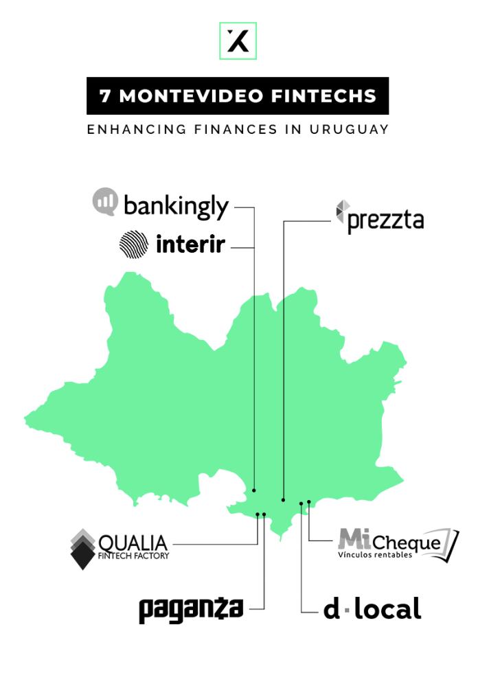 7 fintechs de montevideo mejorando las finanzas en uruguay
