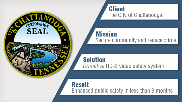 Chattanooga CrimeEye RD-2 Case Study Header Image