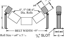 Diagram of guide rollers