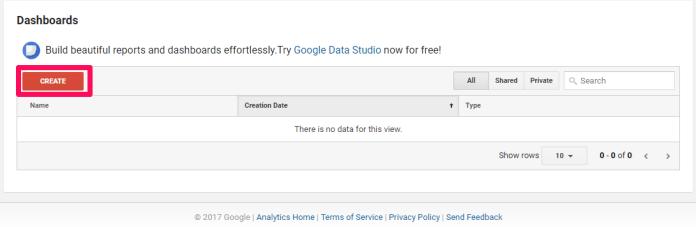 Google Analytics dashboards 1