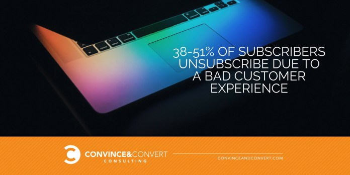 38 to 51 percent of subscribers unsubscribe due to bad customer experience